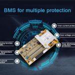 რა იცით BMS– ის შესახებ